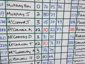Senior Scratch Cup 2016 Leaderboard